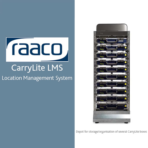 Raaco LMS Carrylite System